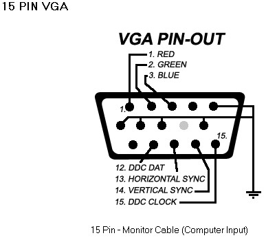 vga cable wiring diagram 15 pin wiring diagram and hernes cga rgb db9 to hd 15 pin vga adapter cable